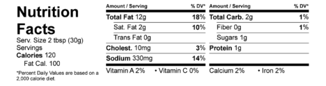 S&F Garlic Parmesan Sauce Nutrition Label