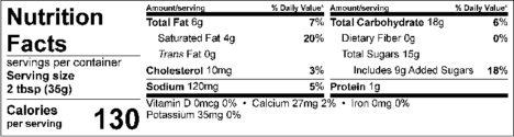 S&F Bourbon Butterscotch Nutrition Facts